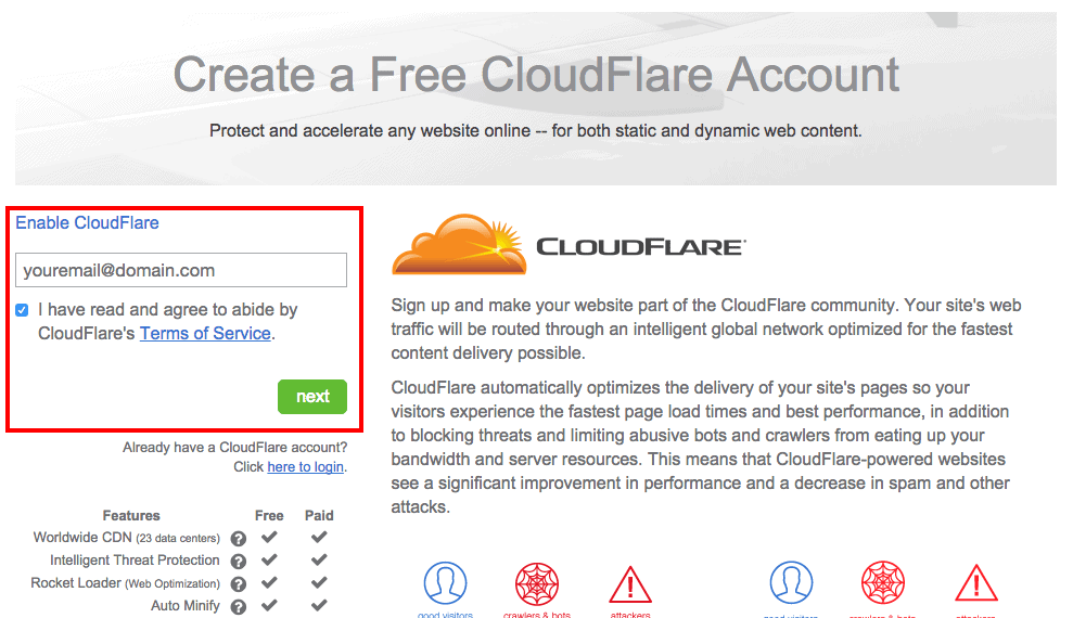 cloudflare set up