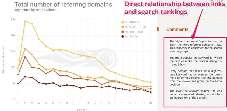 Referring links from other domains
