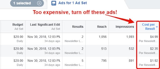 ad results
