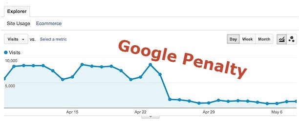 Google Penalty seeing on the graph