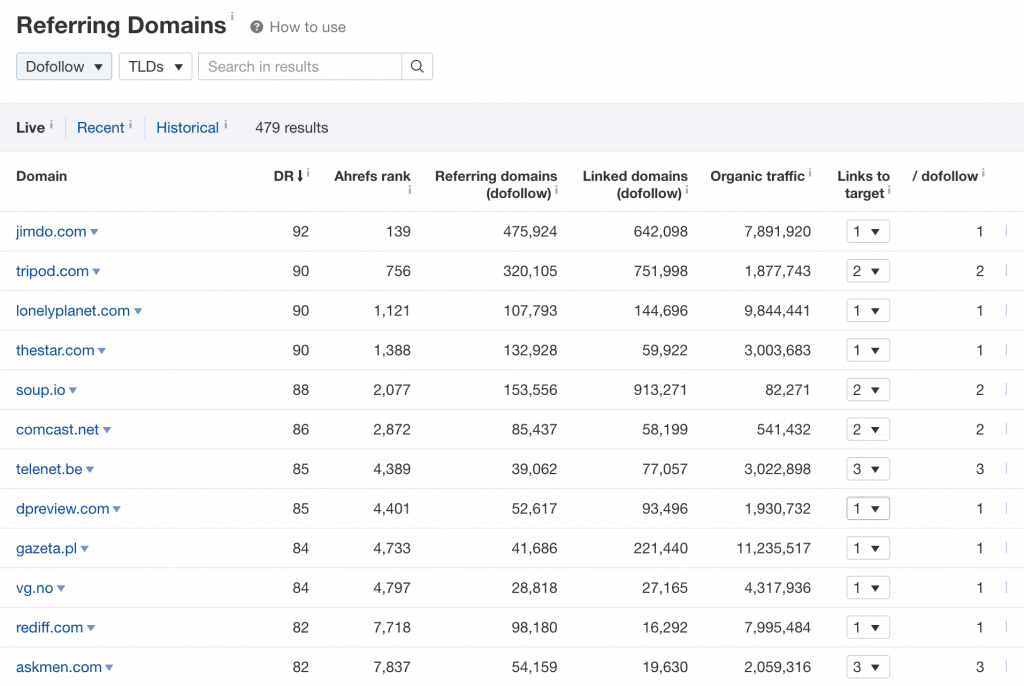 Referring Domains Report