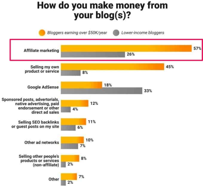 16 Affiliate Marketing Myths That Can Ruin Your Business 1