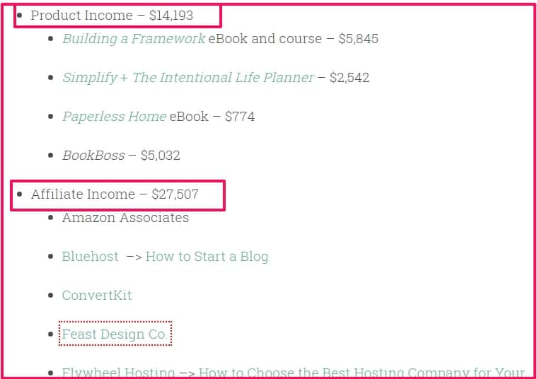 Product Income and Affiliate Income Comparison