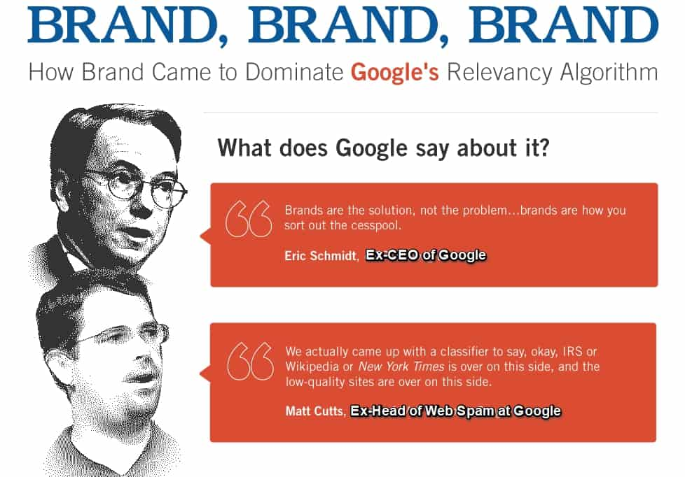google love brands for seo