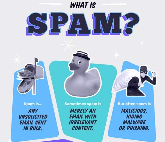 What is Spama and how does it affect emails